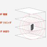 3階建て戸建てのWifiルーターは1台でOK!NURO光で快適インターネット
